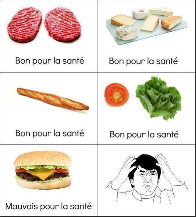 Hamburger mauvais pour la santé ?